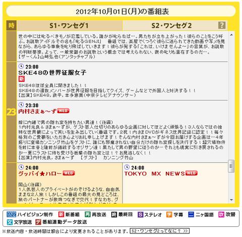 s_jou_tokyo_timetable