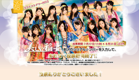 SKE_request_hour_vote2