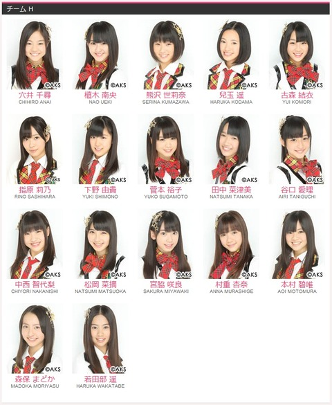 new_team_h