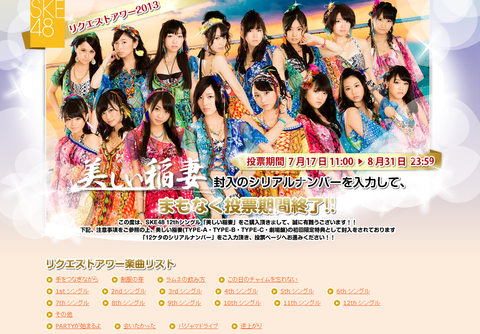 SKE_request_hour_vote