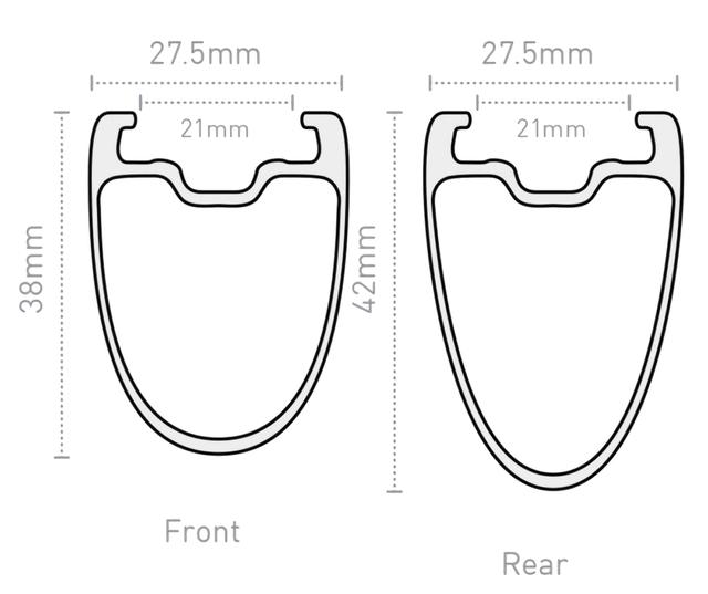 4 disc rim profile