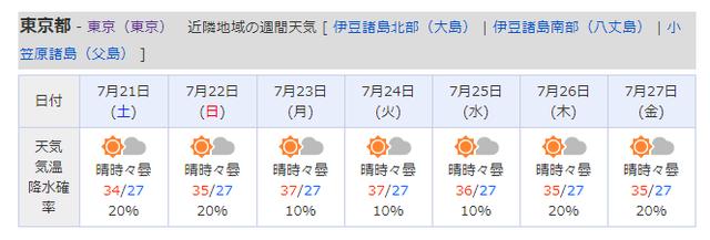 関東・信越の週間天気   Yahoo 天気・災害
