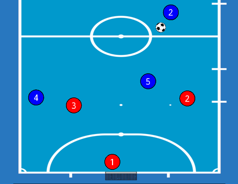 Futsal_beginners-defense_01