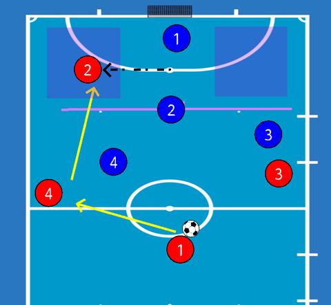 フットサルピヴォのボールを受けるポジション_02