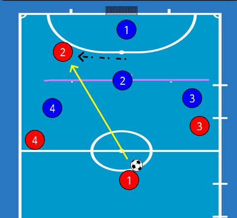 Futsal-skill_pivo-pos_03