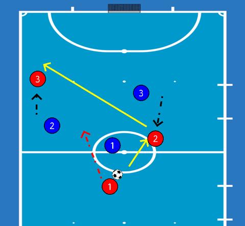 Futsal_beginners-one-two