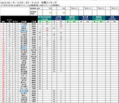 rank2015_02