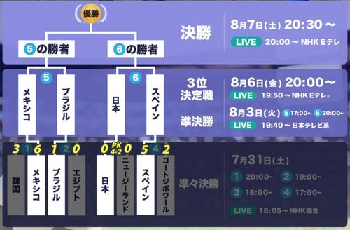 スクリーンショット 2021-08-01 5.33.14