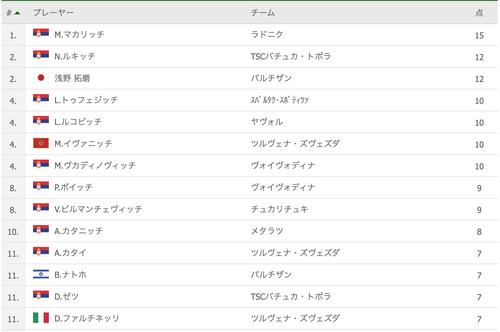 スクリーンショット 2021-02-28 10.18.27