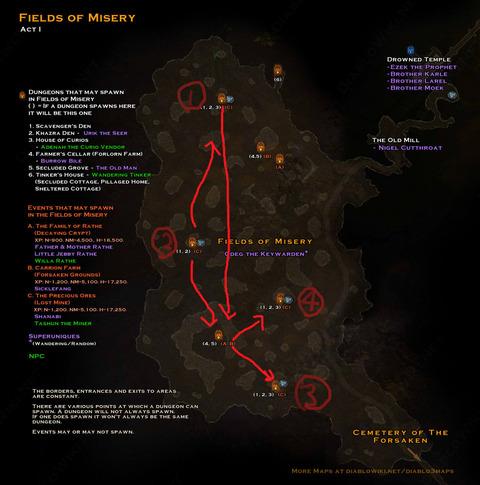 Fields_of_misery_map8