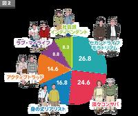 content_gendai-senior04_02_[1]