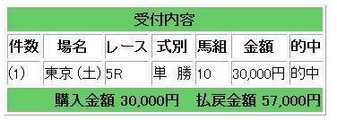 57000