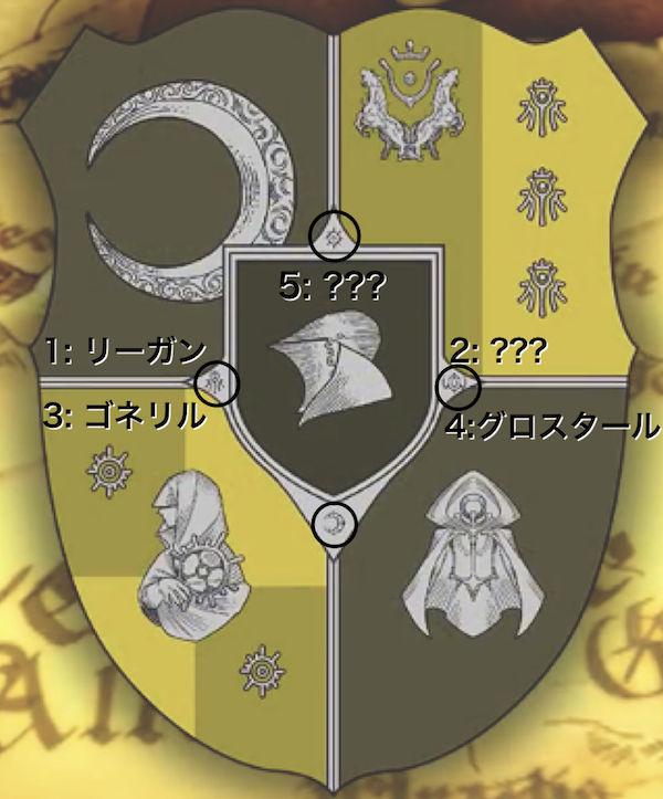 タール 紋章 グロス の