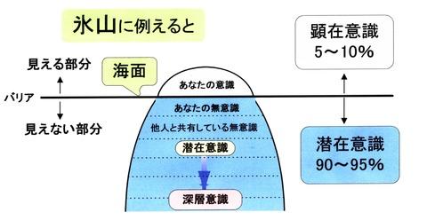 kokoro_ishiki1