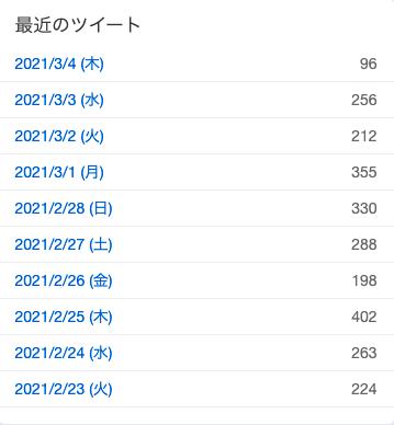 スクリーンショット 2021-03-06 22.25.41