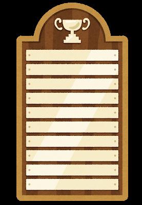 champion_board