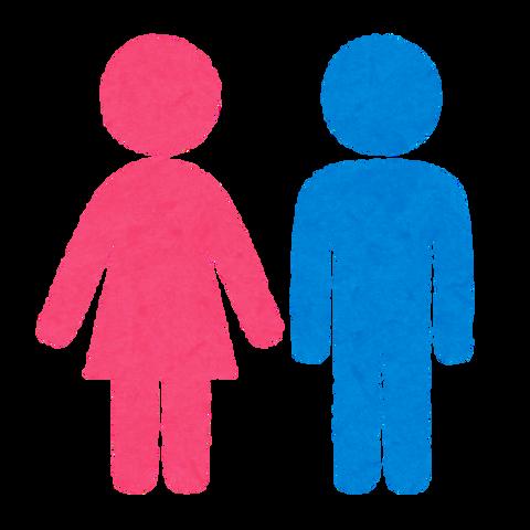 gender14_man_woman