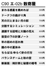 C90_お品書き