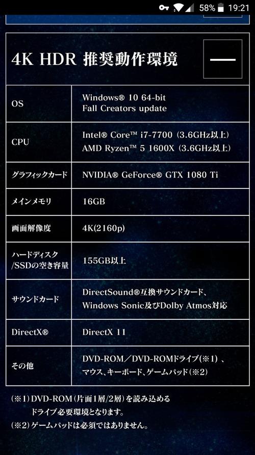 【悲報】FF15PC版、データ容量155GB以上確定