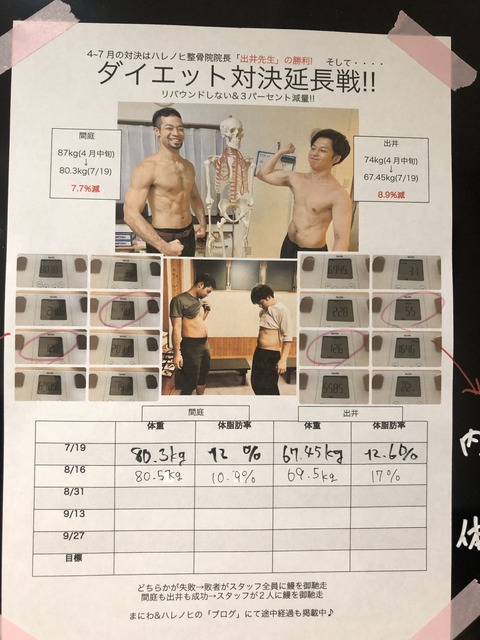 ダイエット勝負延長戦~途中経過①~
