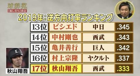 B64113D7-11F4-4F41-839B-8D65965CD7FD