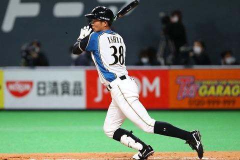 20200416-00000007-baseballo-000-1-view
