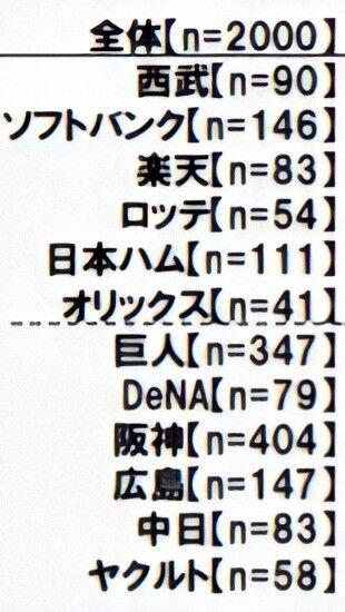 DetSV7O