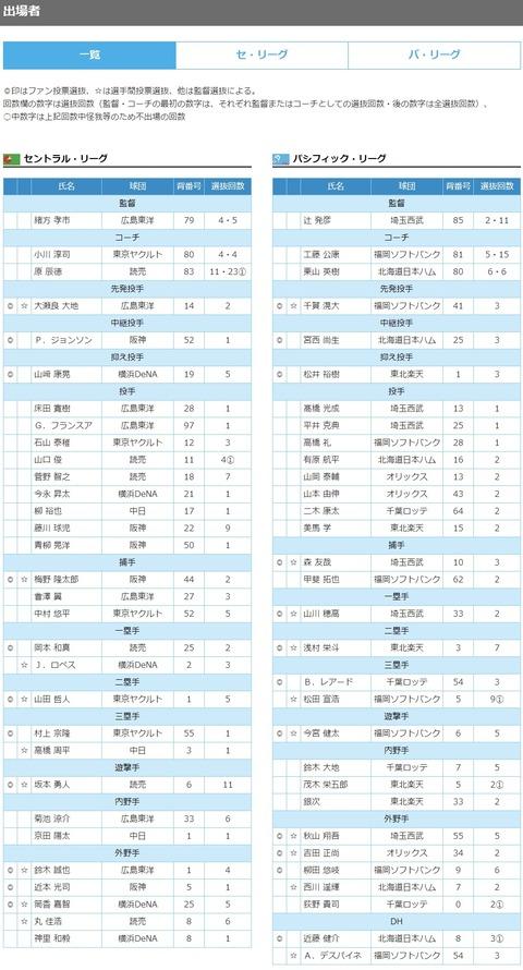 DD78C7FF-2CA0-47BB-BE80-F41DC518EF8A