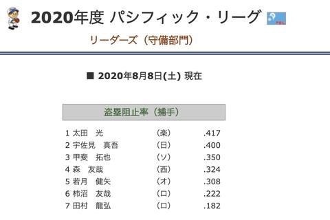 スクリーンショット 2020-08-09 19.54.46