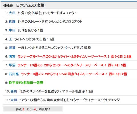 スクリーンショット(2019-05-25 15.34.40)