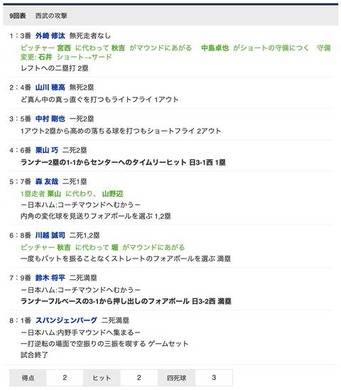 スクリーンショット 2020-08-07 21.36.24