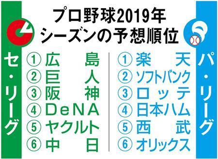 20190104-00000545-san-000-1-view