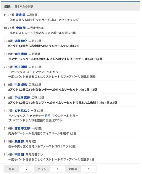 スクリーンショット 2020-07-08 18.56.18