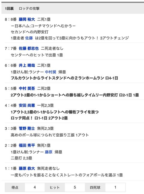 スクリーンショット 2020-11-09 18.42.30