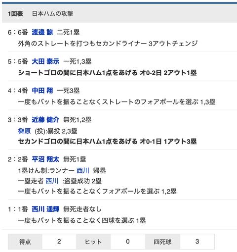 スクリーンショット 2020-10-27 18.43.20