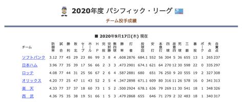 スクリーンショット 2020-09-18 15.52.05