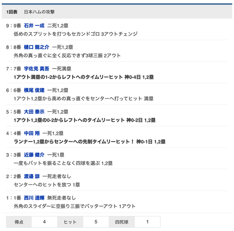 スクリーンショット 2020-03-07 13.20.25