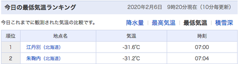 スクリーンショット(2020-02-06 9.32.18)