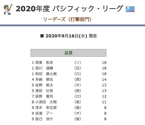 スクリーンショット 2020-09-17 14.27.14