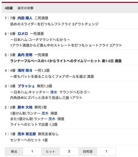 スクリーンショット 2020-06-28 14.28.49