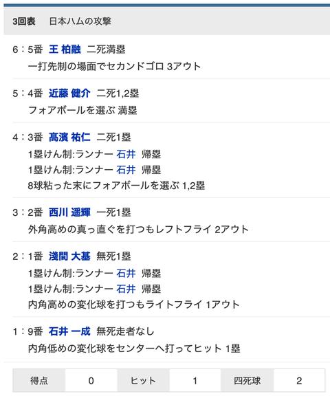 スクリーンショット 2021-06-18 18.53.40