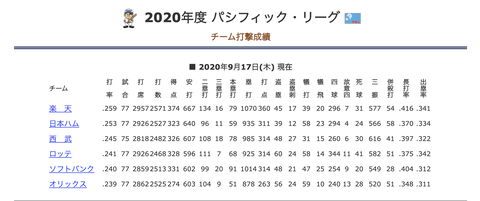 スクリーンショット 2020-09-18 15.51.52