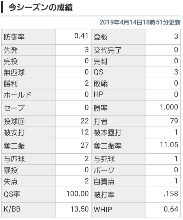 2019-04-15 12.33.56