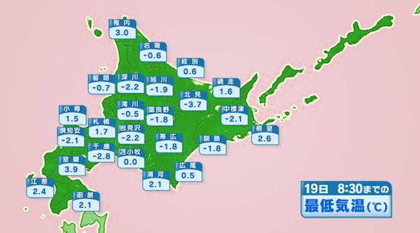 【悲報】北海道さん、とんでもない気温を記録してしまう