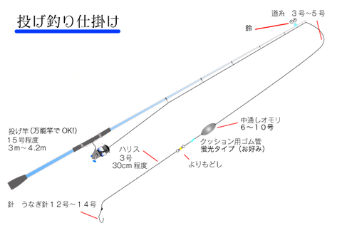 XpCZmN2