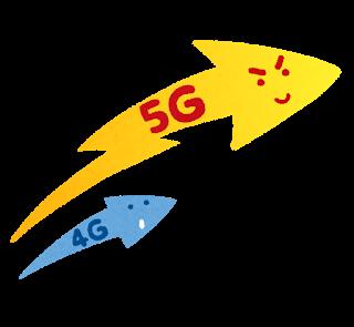 世界「5G早い!」キャッキャ 日本「6…」世界「えっ!?」日本「6G作ります!!!」ドン!