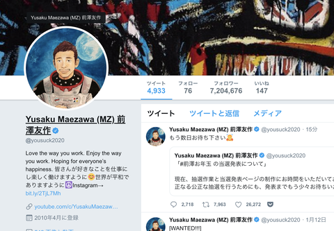 前澤友作氏、ツイッターのフォロワー数が日本一に