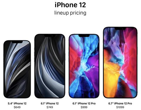 iPhone12 mini(仮称)、新SEや8より細くなりそう