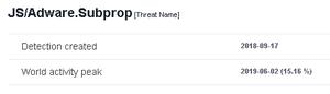 JS/Adware.Subprop.C ウイルス