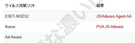 html scrinject b トロイ の 木馬